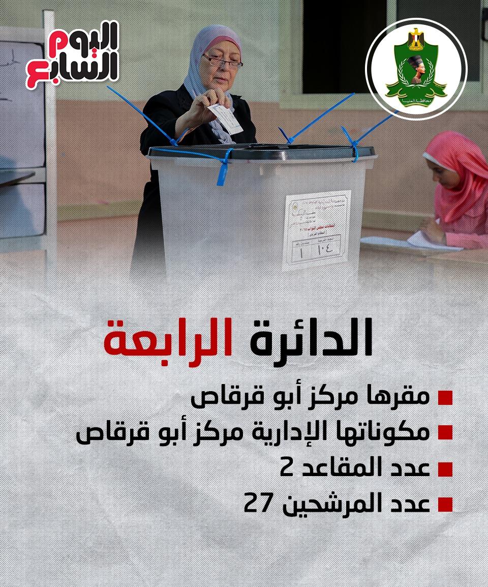 انتخابات مجلس النواب بالمنيا (6)
