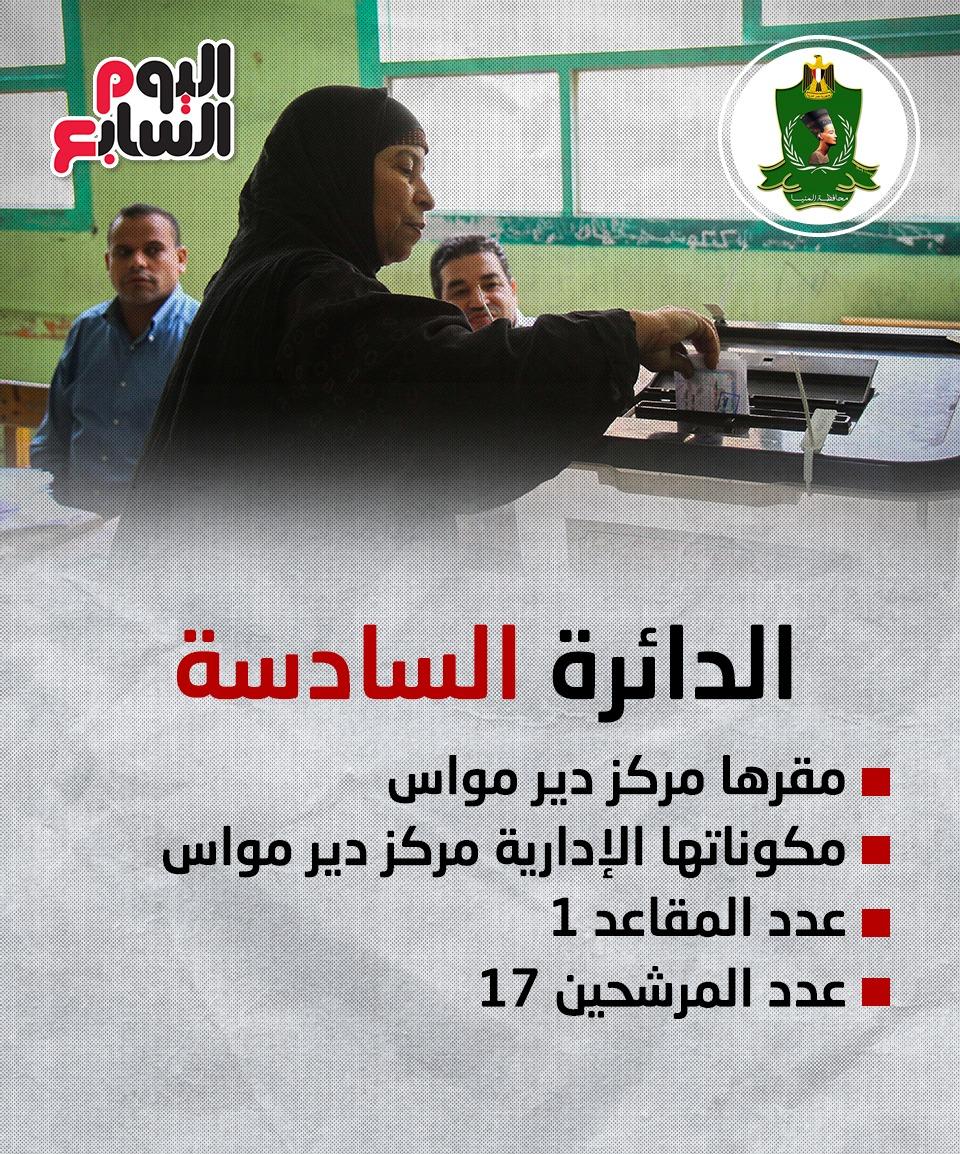 انتخابات مجلس النواب بالمنيا (8)