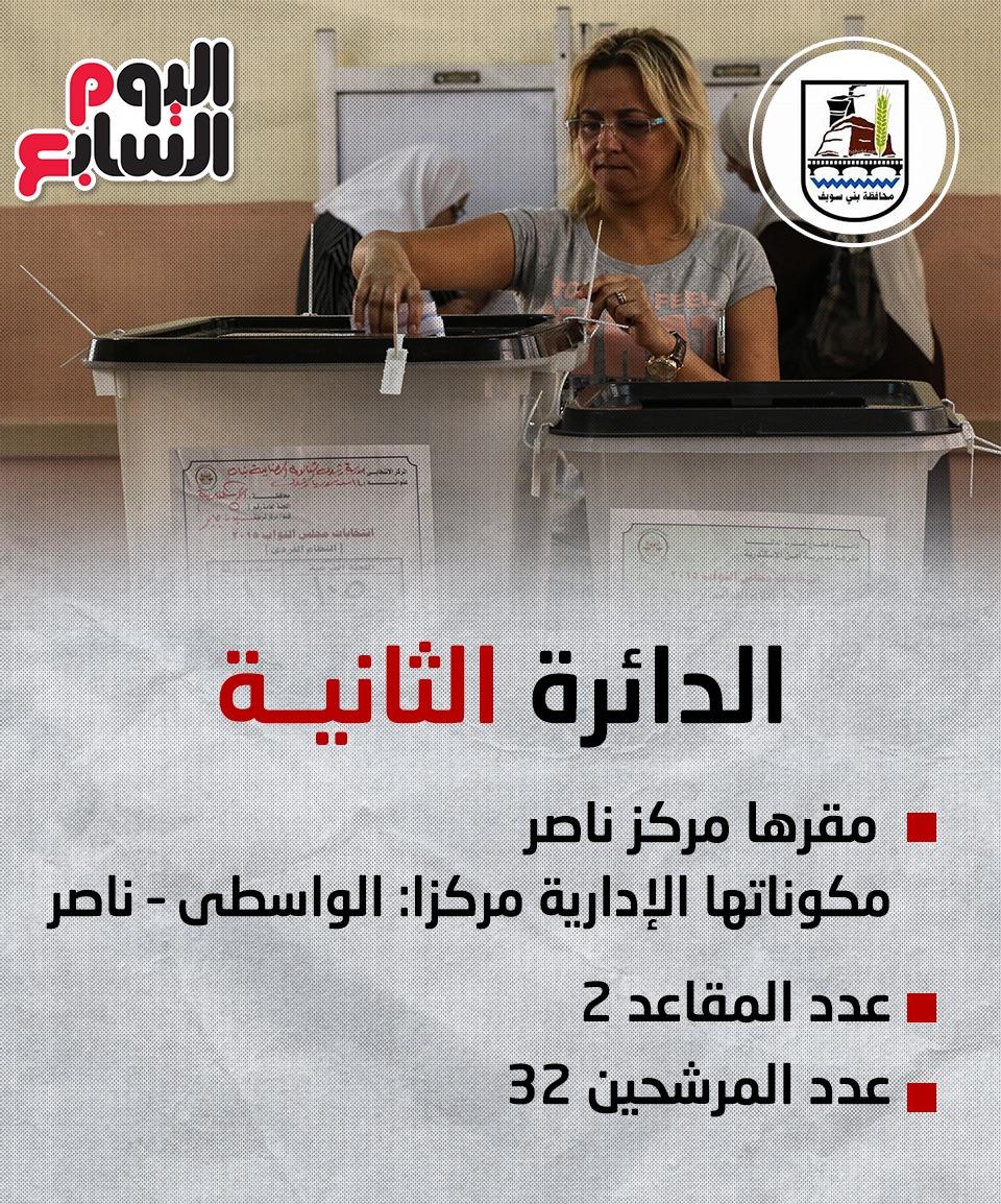 107 مرشحين يتنافسون على 16 مقعدا بانتخابات مجلس النواب (4)