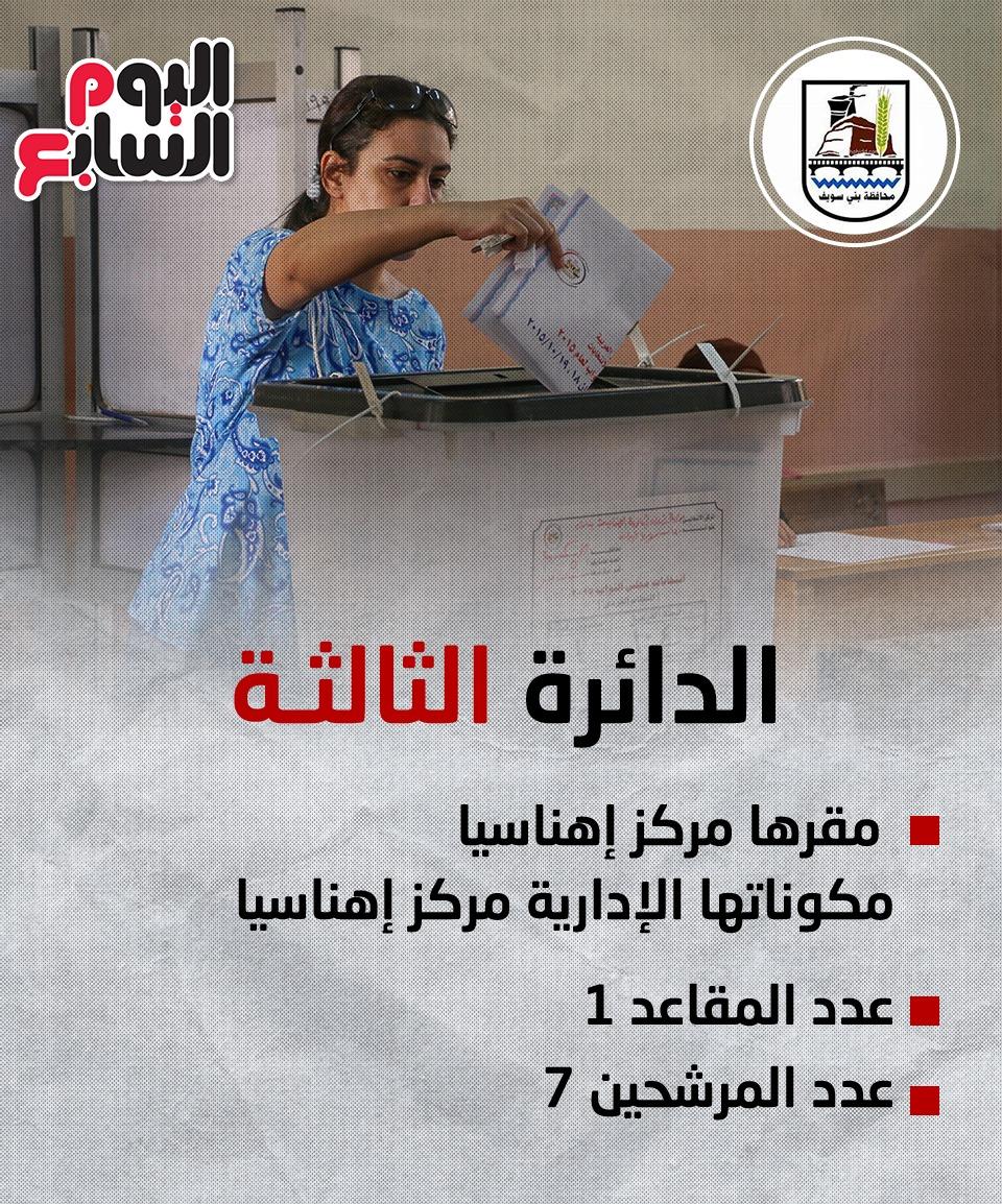 107 مرشحين يتنافسون على 16 مقعدا بانتخابات مجلس النواب (5)