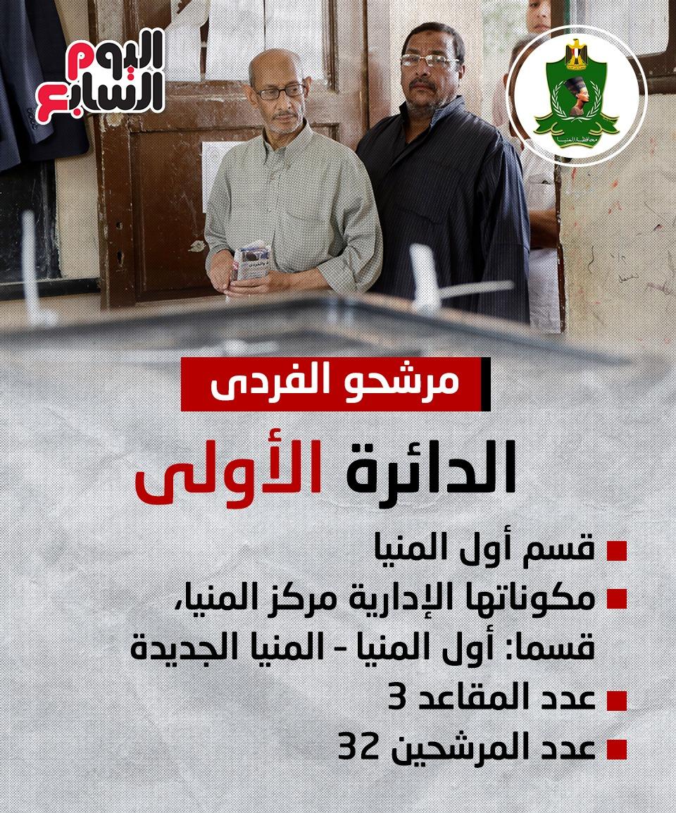 انتخابات مجلس النواب بالمنيا (3)