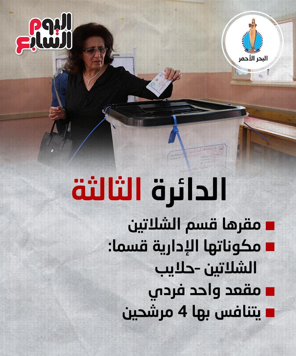 انتخابات مجلس النواب بالبحر الأحمر (5)