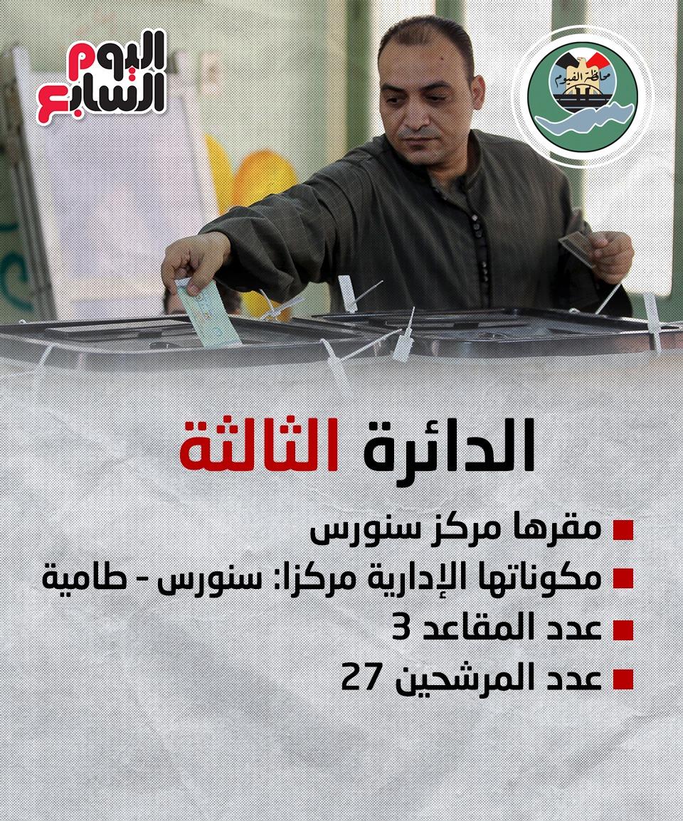 انتخابات مجلس النواب بالفيوم (3)