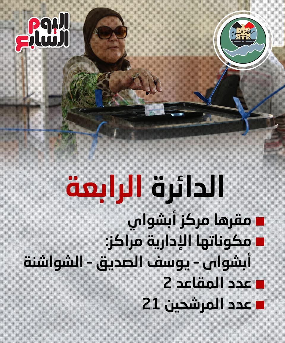 انتخابات مجلس النواب بالفيوم (4)