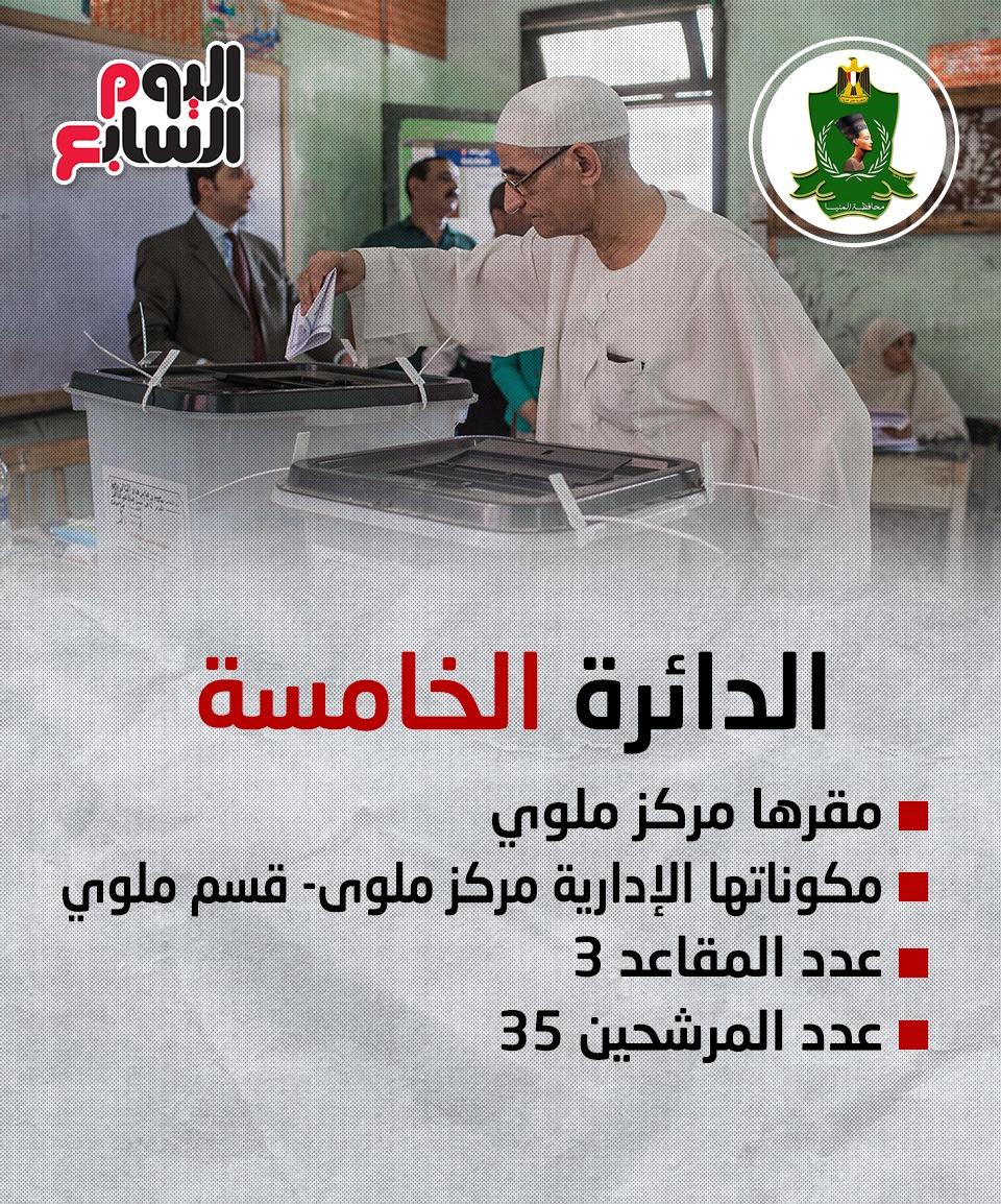 انتخابات مجلس النواب بالمنيا (7)
