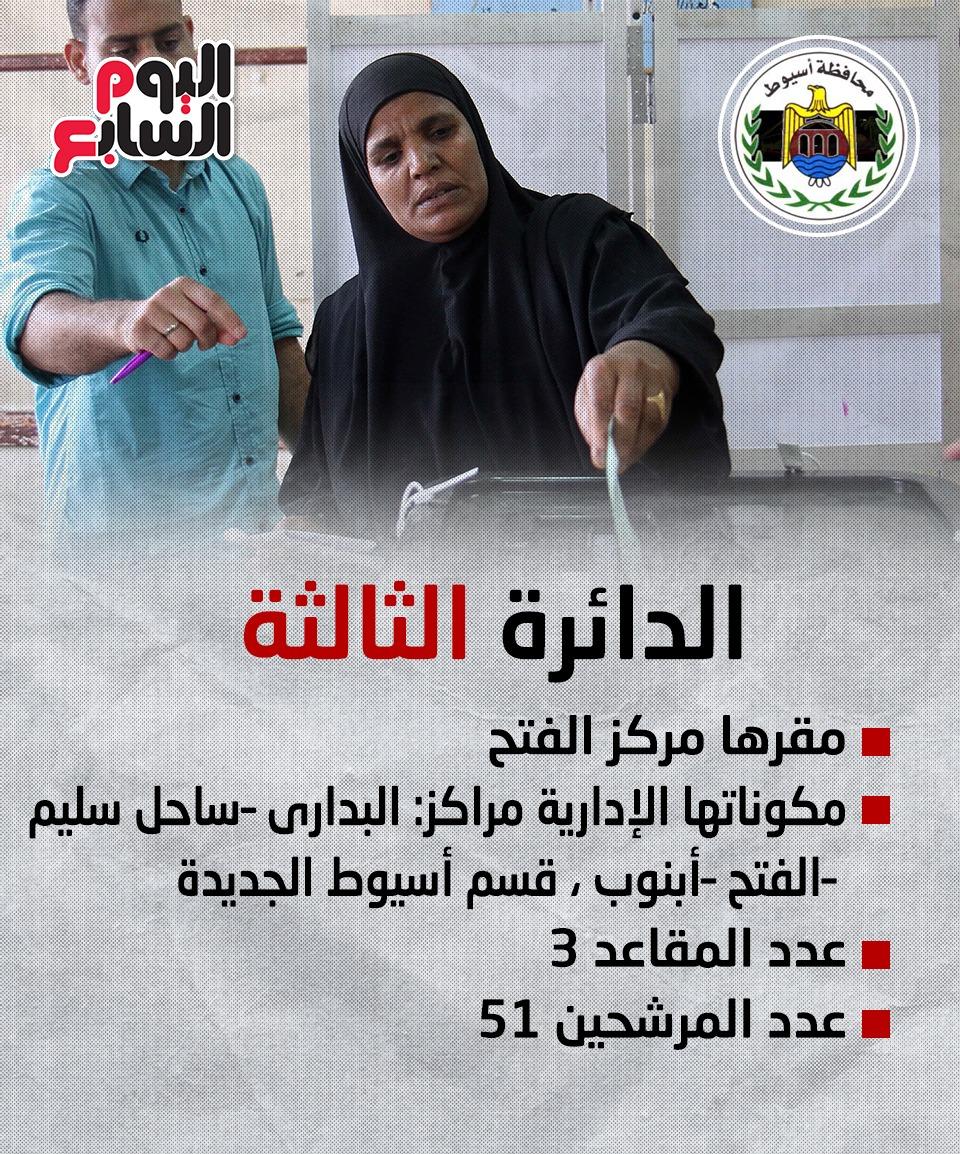 انتخابات مجلس النواب (5)