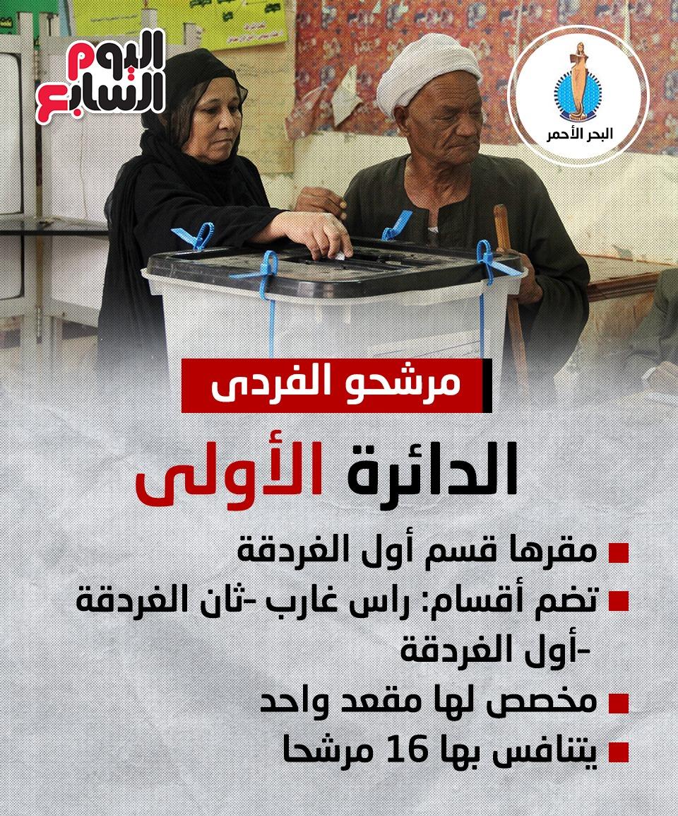 انتخابات مجلس النواب بالبحر الأحمر (3)