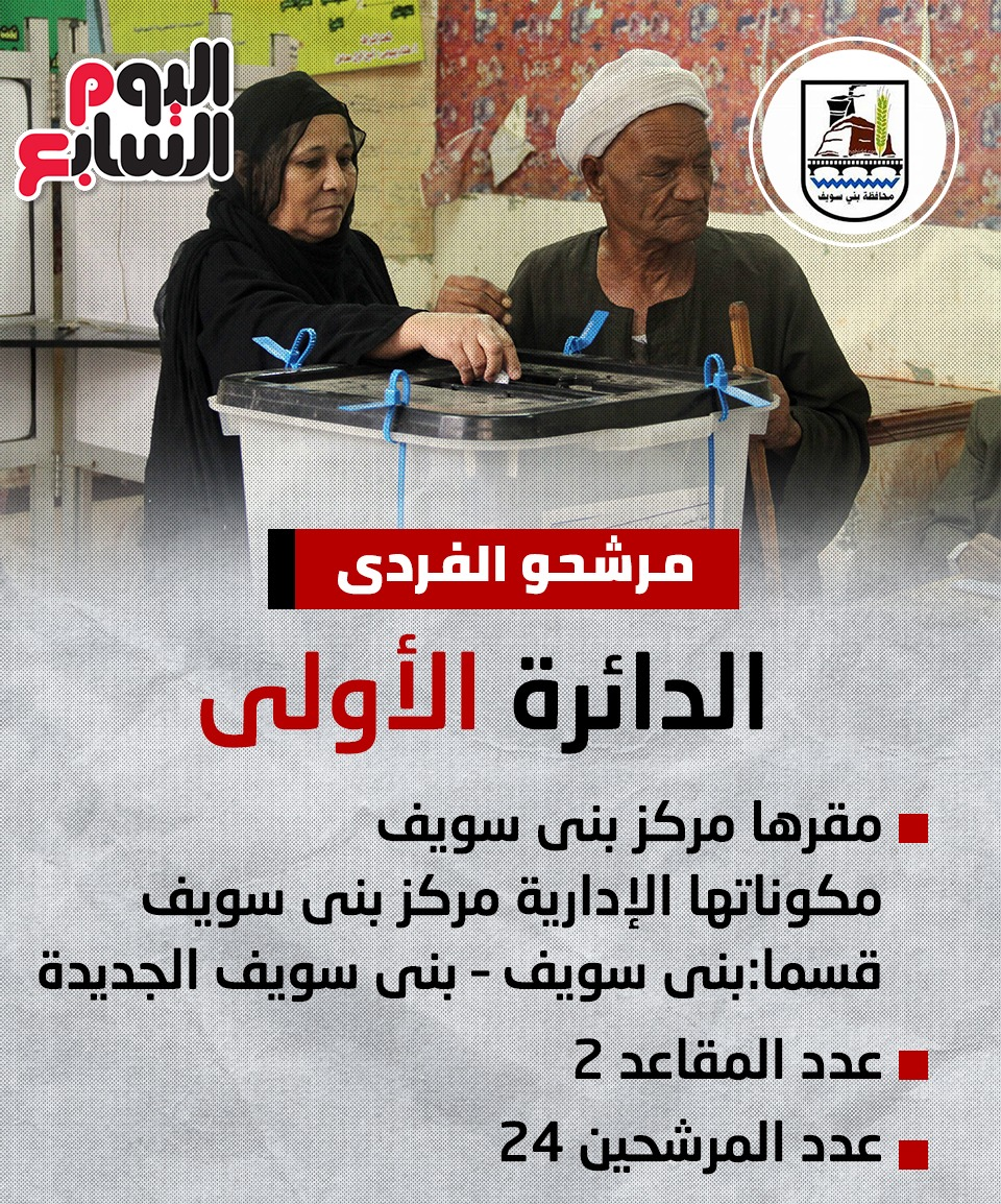 107 مرشحين يتنافسون على 16 مقعدا بانتخابات مجلس النواب (3)