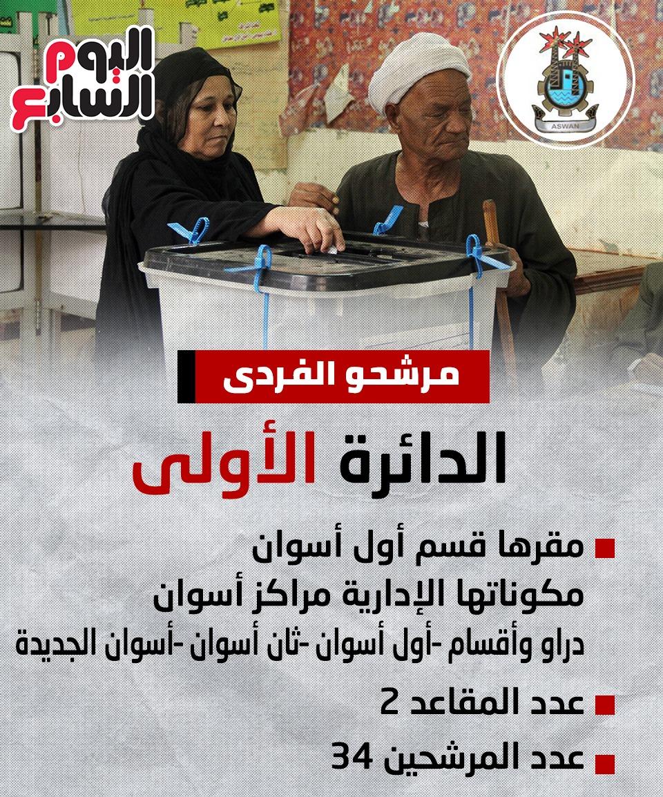 انتخابات مجلس النواب بأسوان (3)