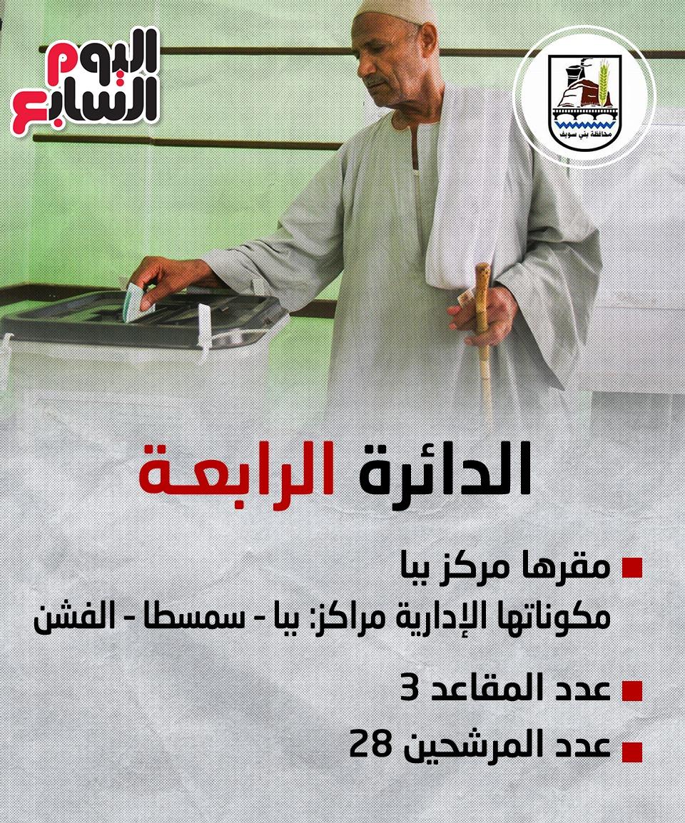 107 مرشحين يتنافسون على 16 مقعدا بانتخابات مجلس النواب (6)