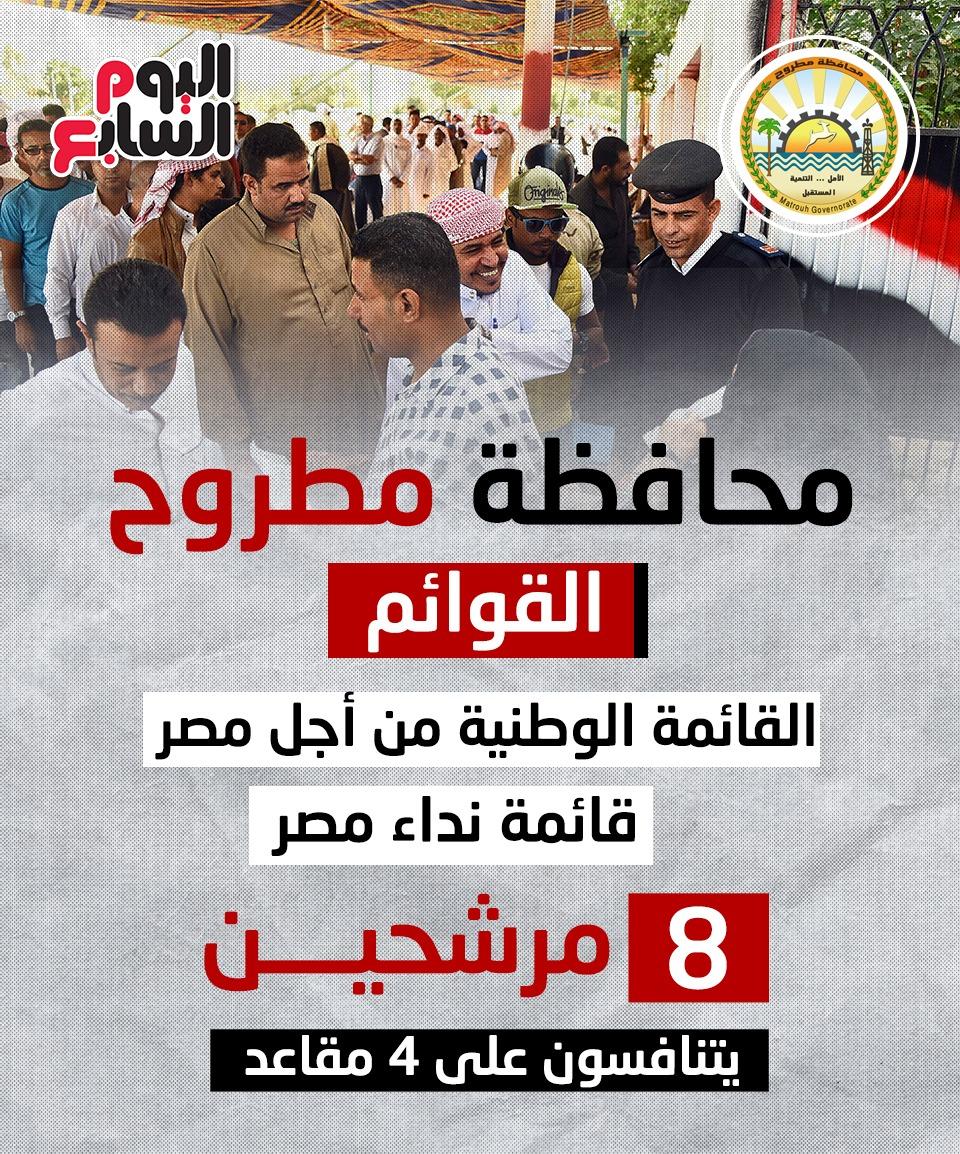 انتخابات مجلس النواب بمطروح (4)