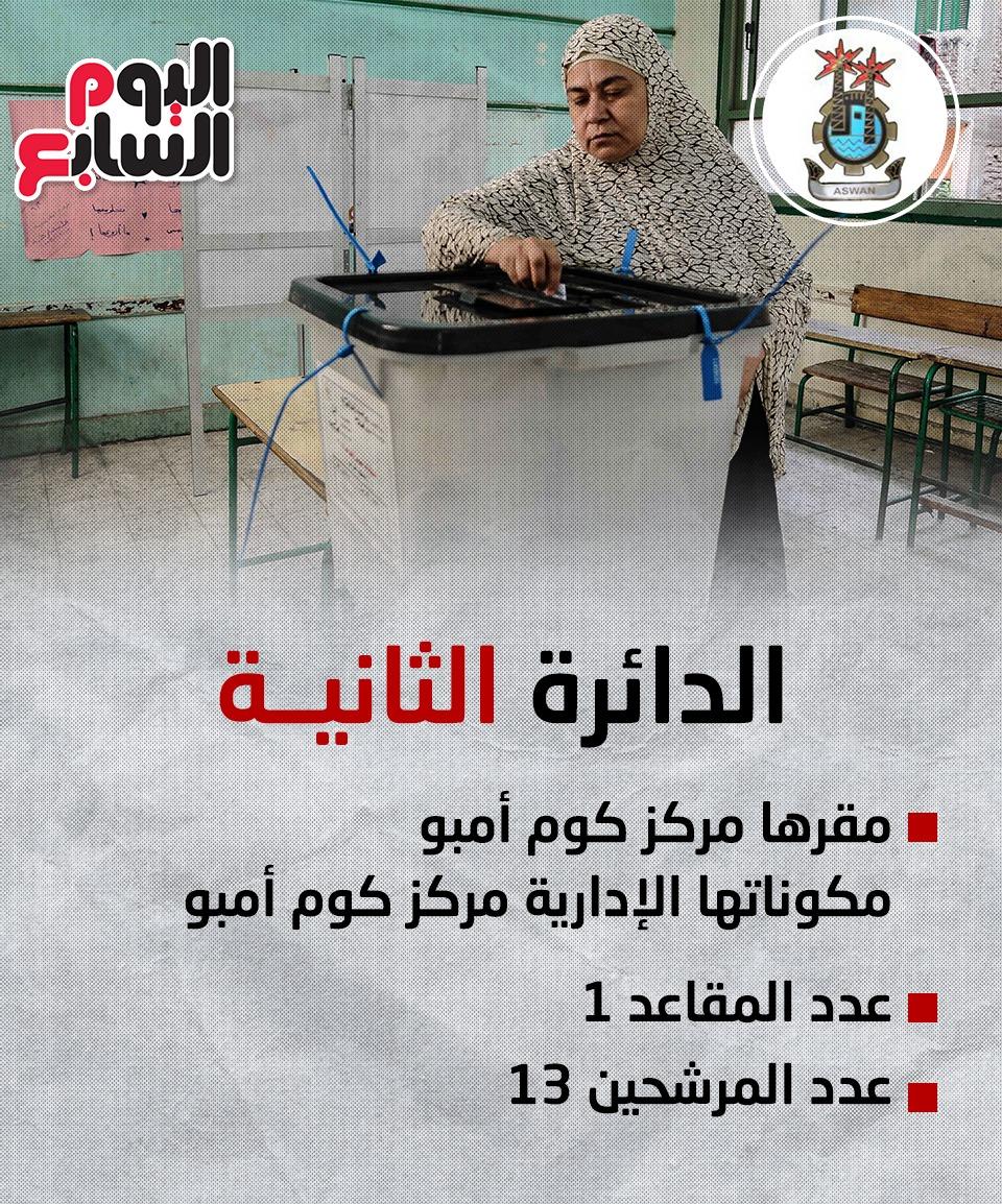 انتخابات مجلس النواب بأسوان (4)