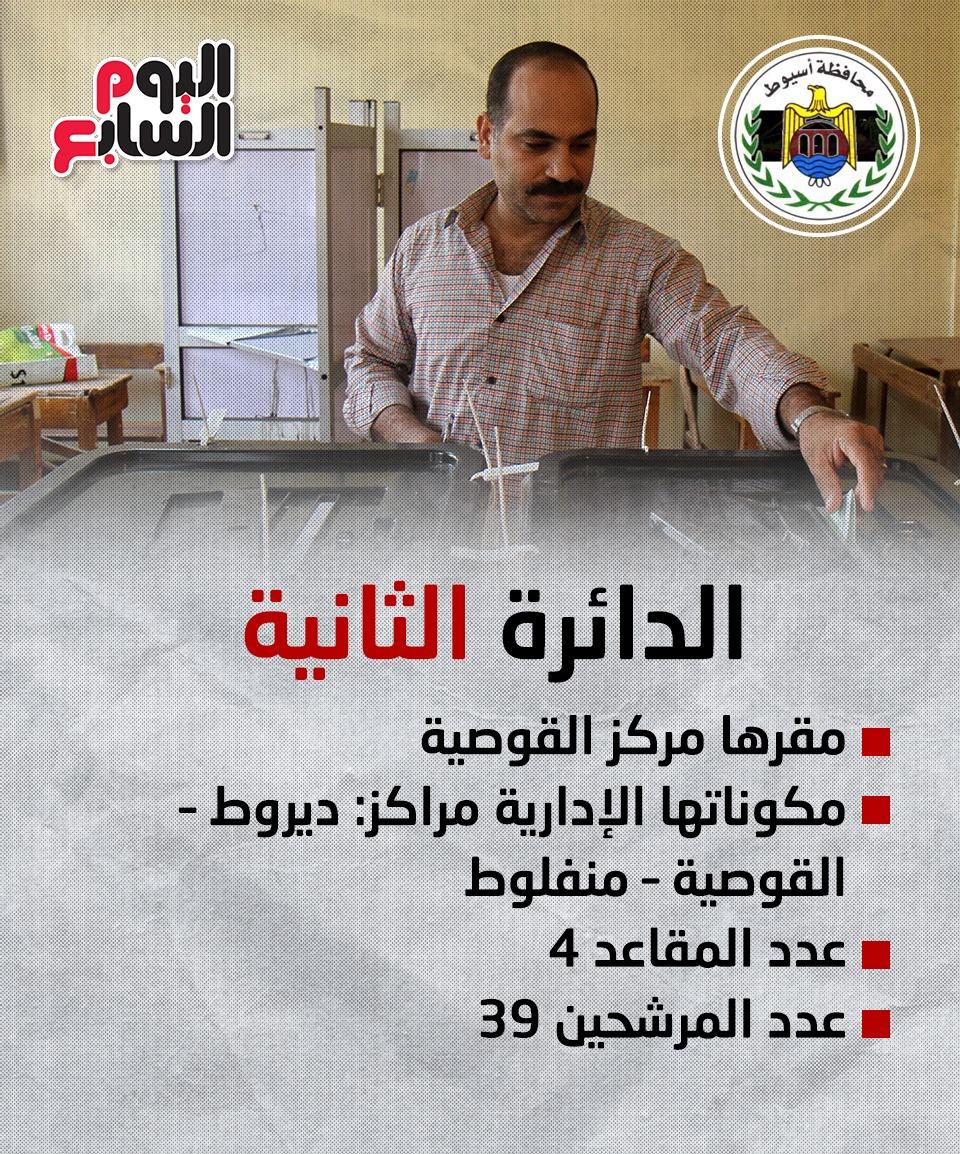 انتخابات مجلس النواب (4)