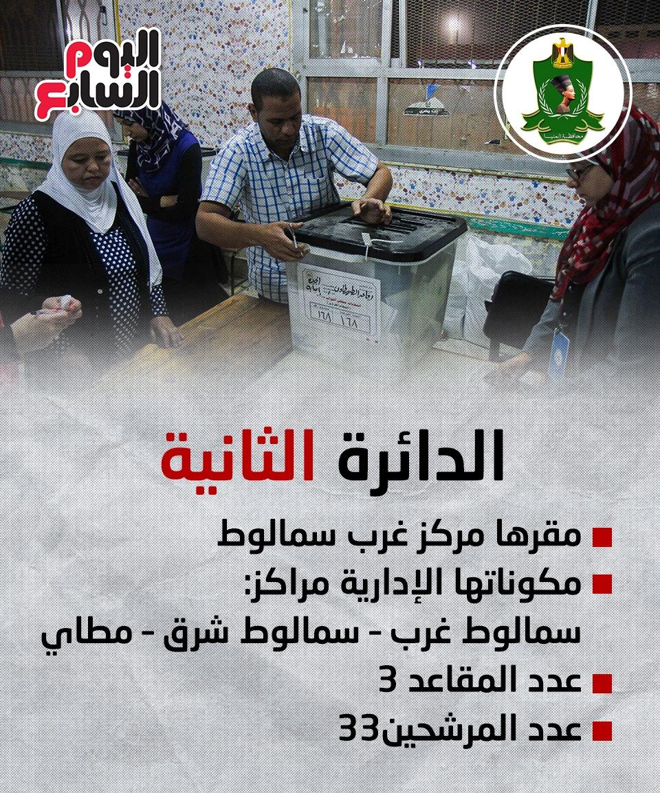 انتخابات مجلس النواب بالمنيا (4)
