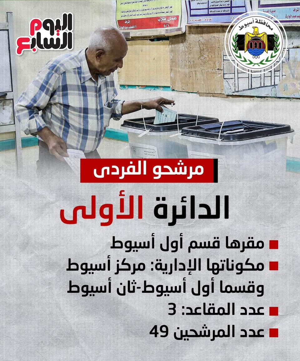 انتخابات مجلس النواب (3)