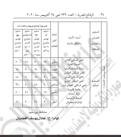 محافظة بورسعيد 3