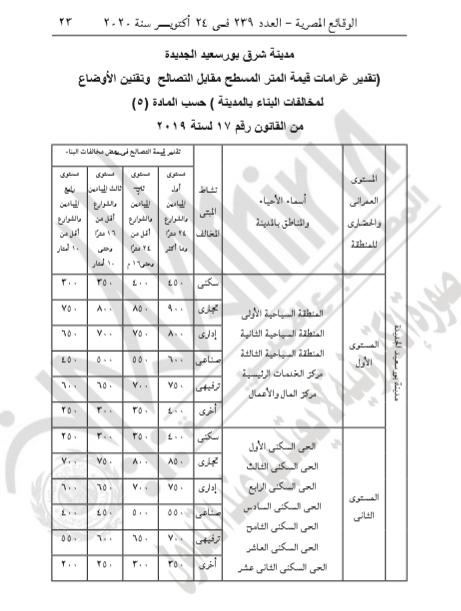 محافظة بورسعيد 2