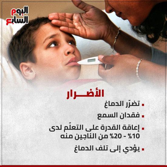 إنفو أضرار الالتهاب السحائى (5)