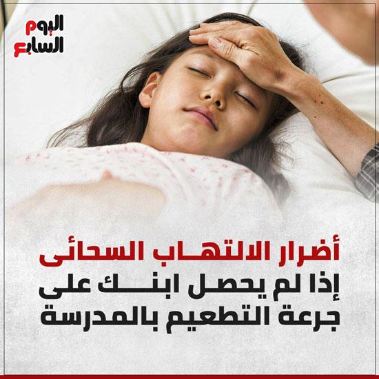 إنفو أضرار الالتهاب السحائى (1)