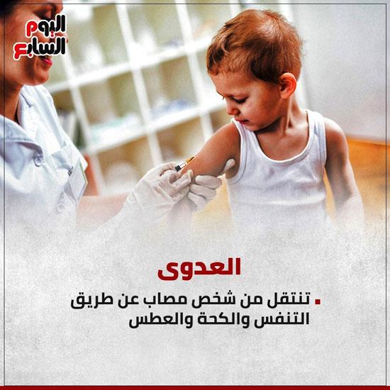 إنفو أضرار الالتهاب السحائى (3)