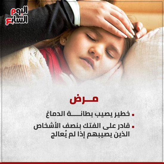 إنفو أضرار الالتهاب السحائى (2)