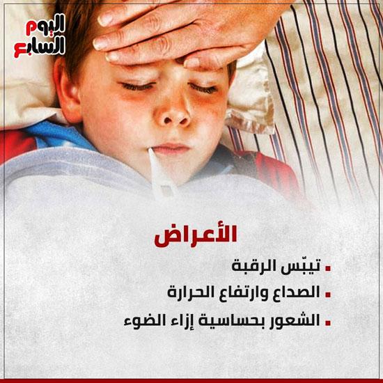 إنفو أضرار الالتهاب السحائى (4)