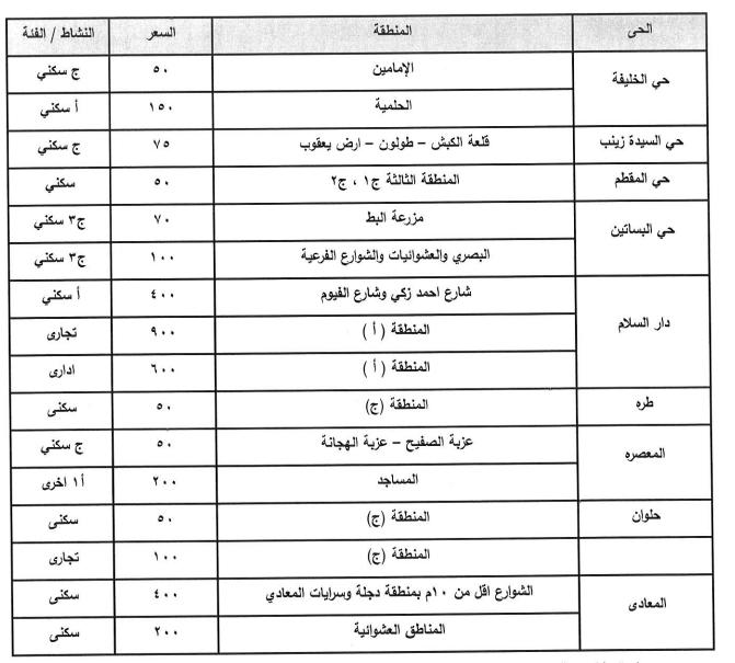 أسعار التصالح الجديدة فى القاهرة  (1)