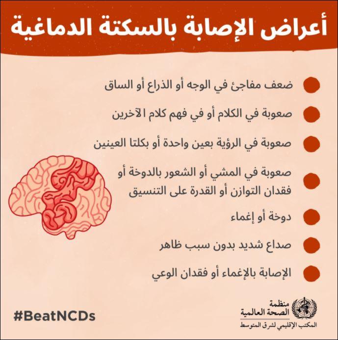 أعراض الغصابة بالكستة الدماغية ..إنفوجراف