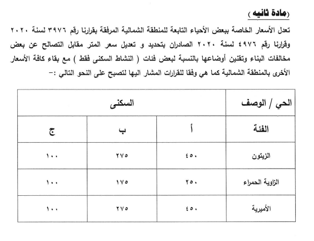 أسعار التصالح الجديدة فى القاهرة  (4)