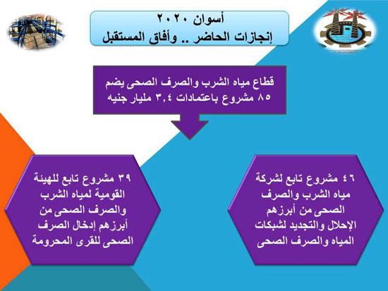 المشروعات الجديده فى محافظه أسوان (3)
