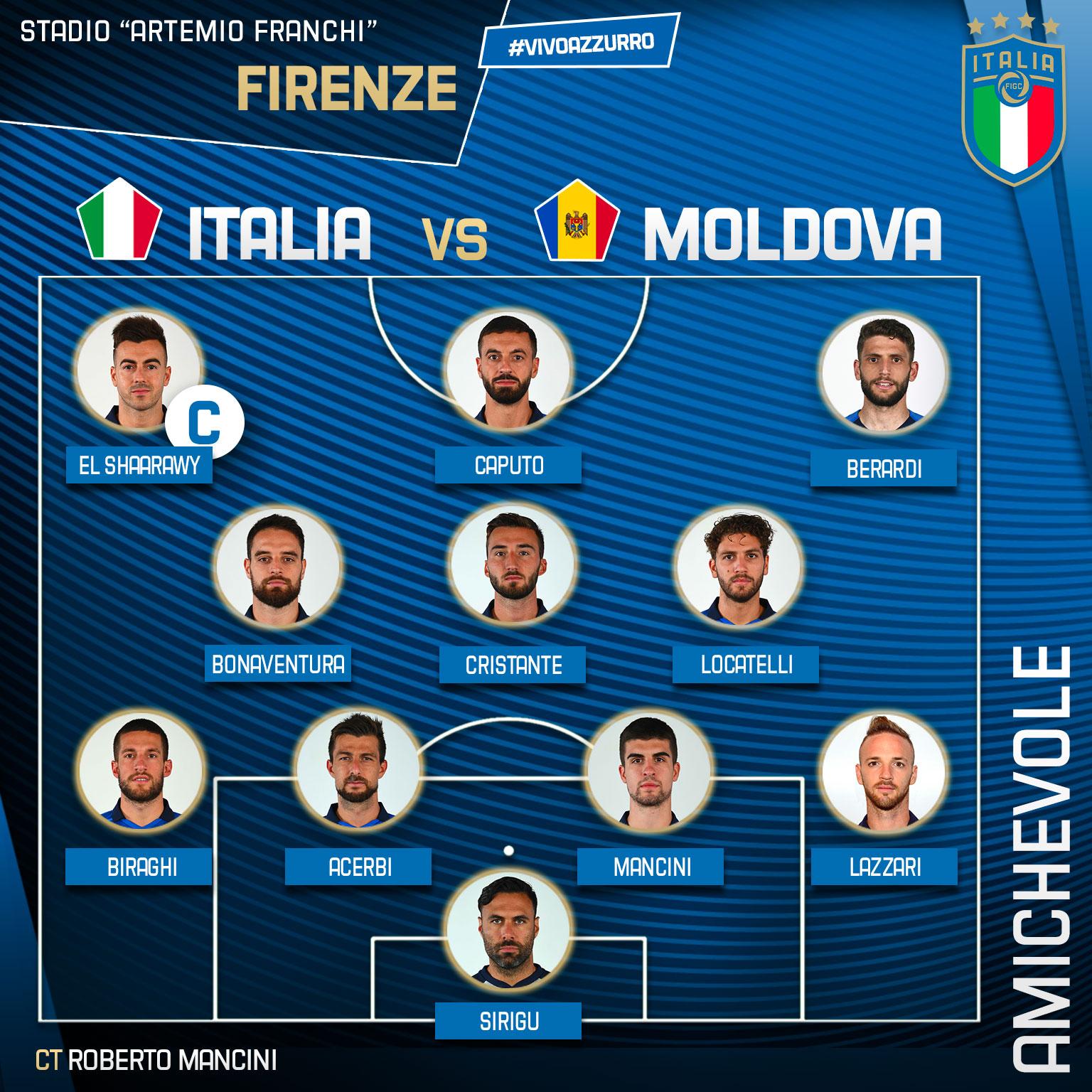 تشكيل منتخب ايطاليا