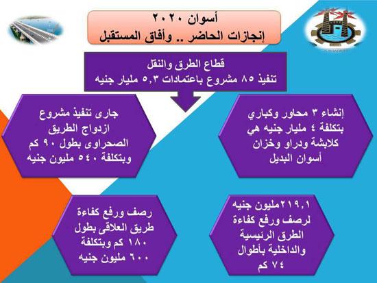 المشروعات الجديده فى محافظه أسوان (6)