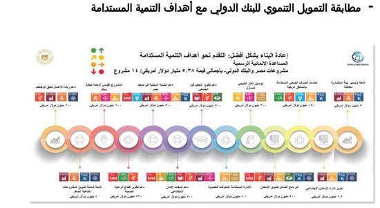 التعاون الدولى (3)