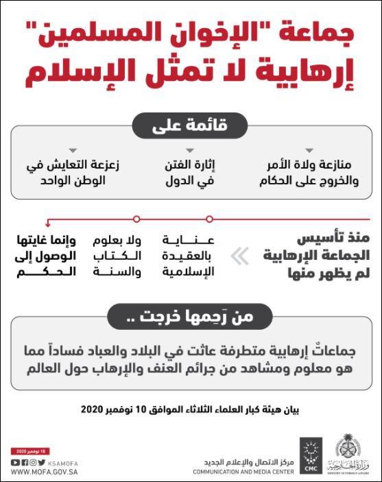 هيئة كبار العلماء: «الإخوان المسلمين»