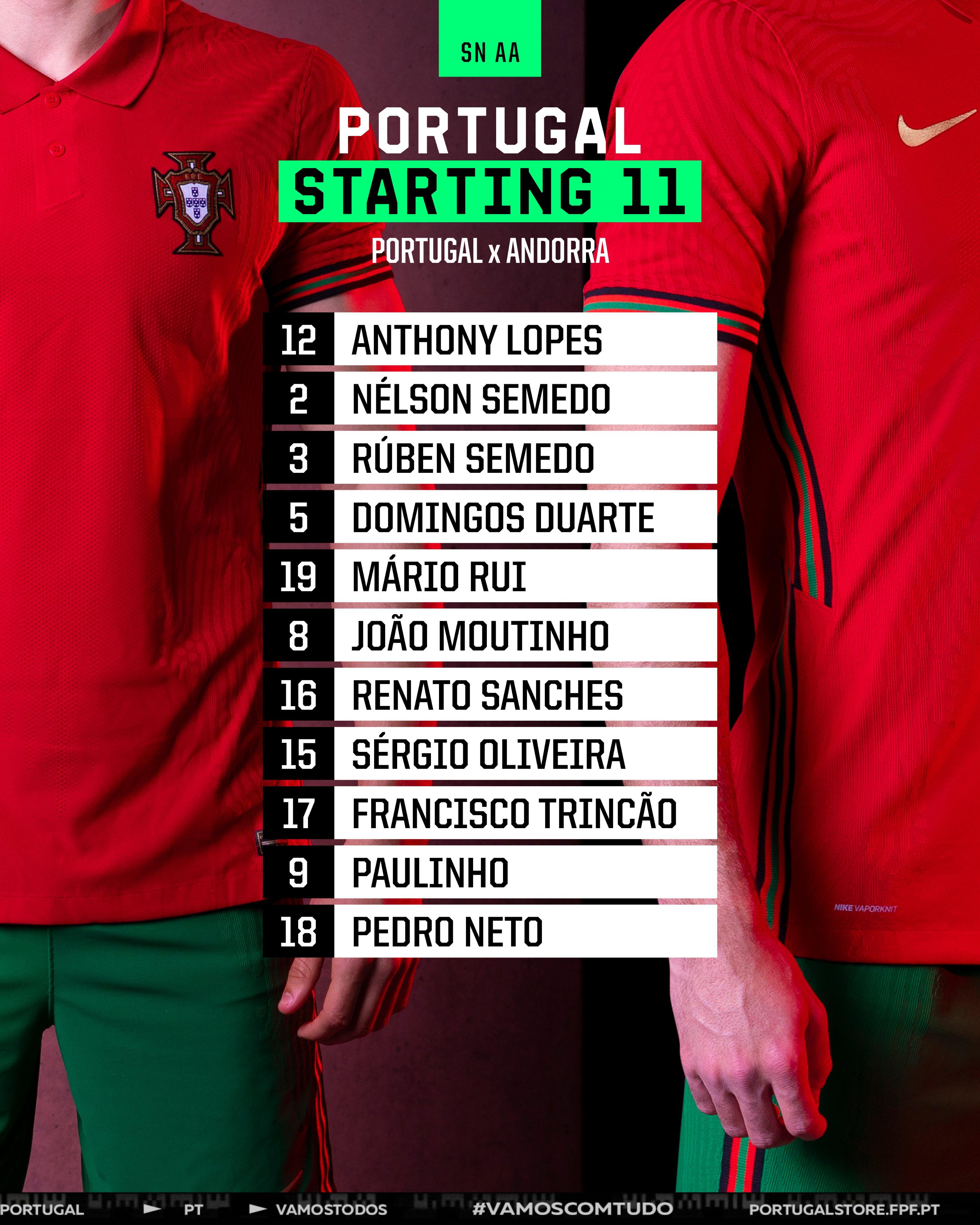 تشكيل البرتغال