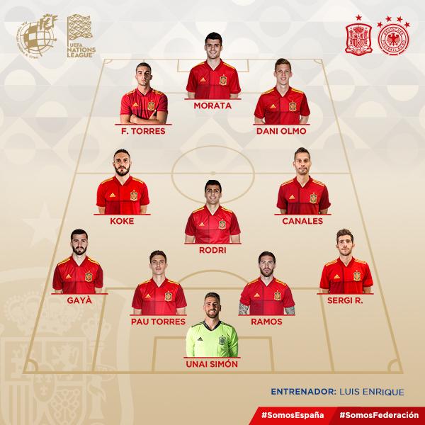 تشكيل منتخب إسبانيا