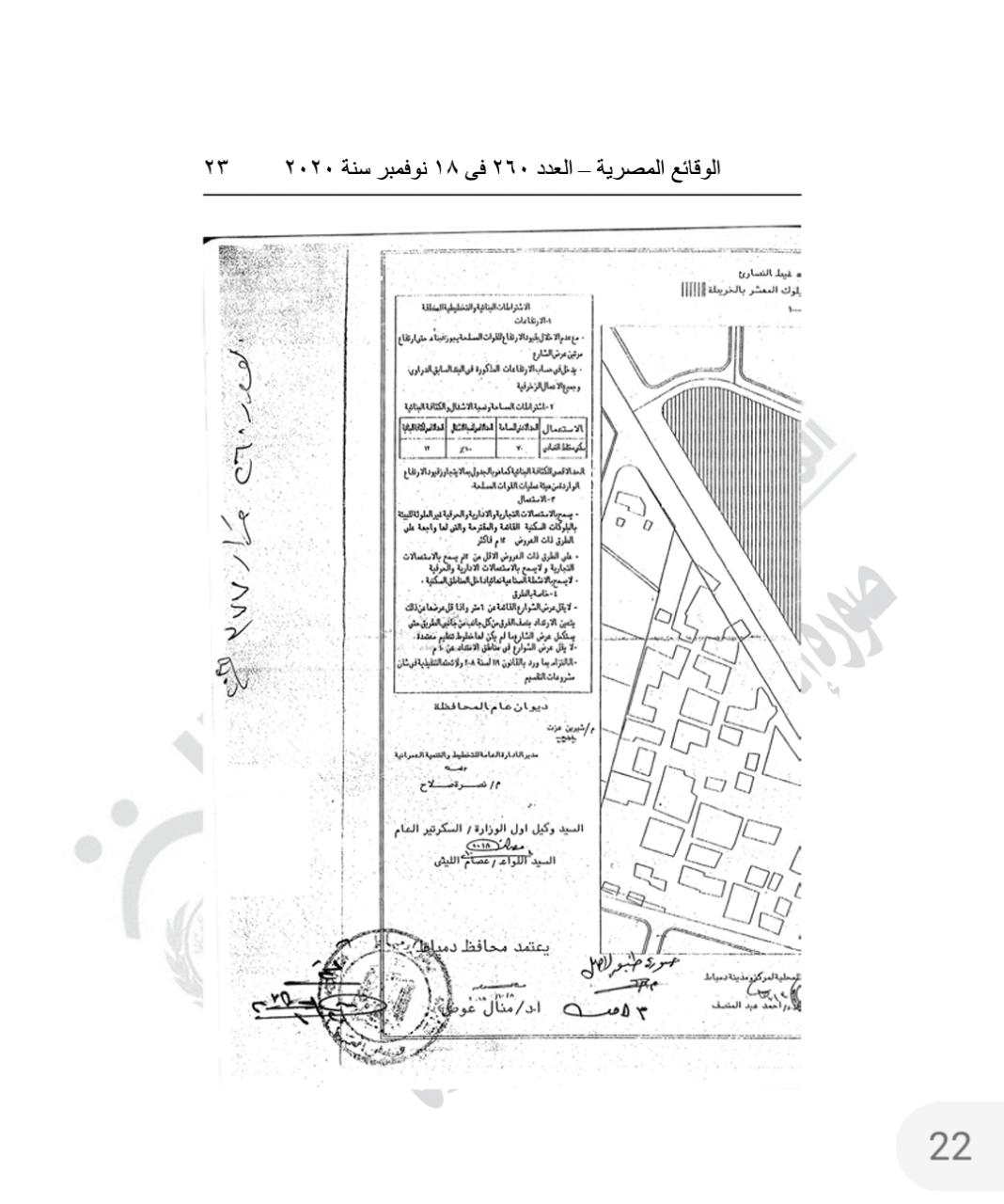 قرار محافظ دمياط للمخطط التفصيلى للقرية
