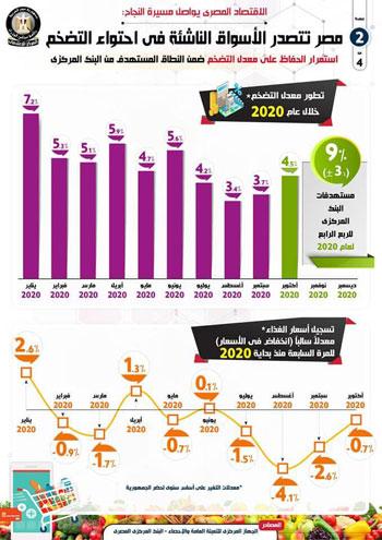 مصر تتصدر الأسواق الناشئة (2)