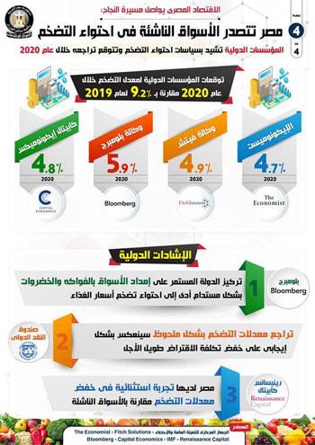 مصر تتصدر الأسواق الناشئة (3)