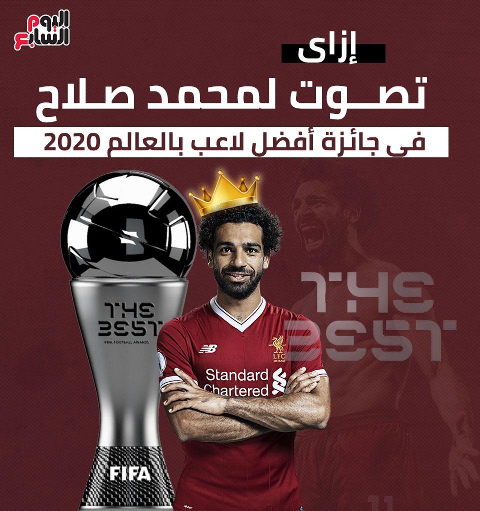 محمد صلاح المرشح لجائزة ذا بيست
