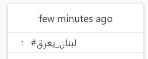 هاشتاج لبنان يغرق يتصدر تويتر