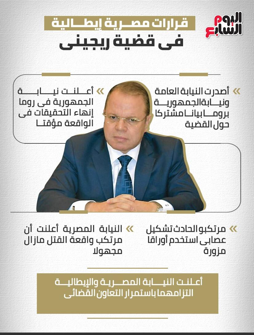 قرارات مصرية إيطالية فى قضية ريجينى