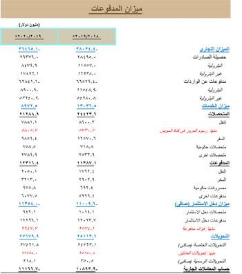 بيان البنك المركزى المصري (6)