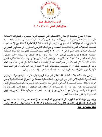 بيان البنك المركزى المصري (1)