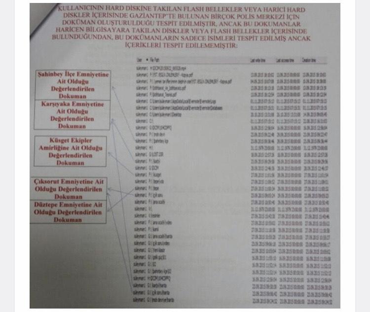 فضيحة للنظام التركى (3)