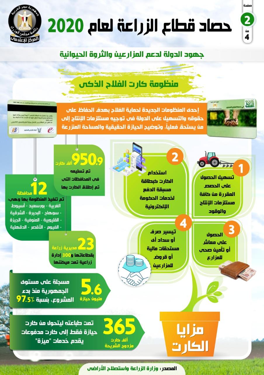 الحكومة تستعرض حصاد قطاع الزراعة لعام 2020  (4)