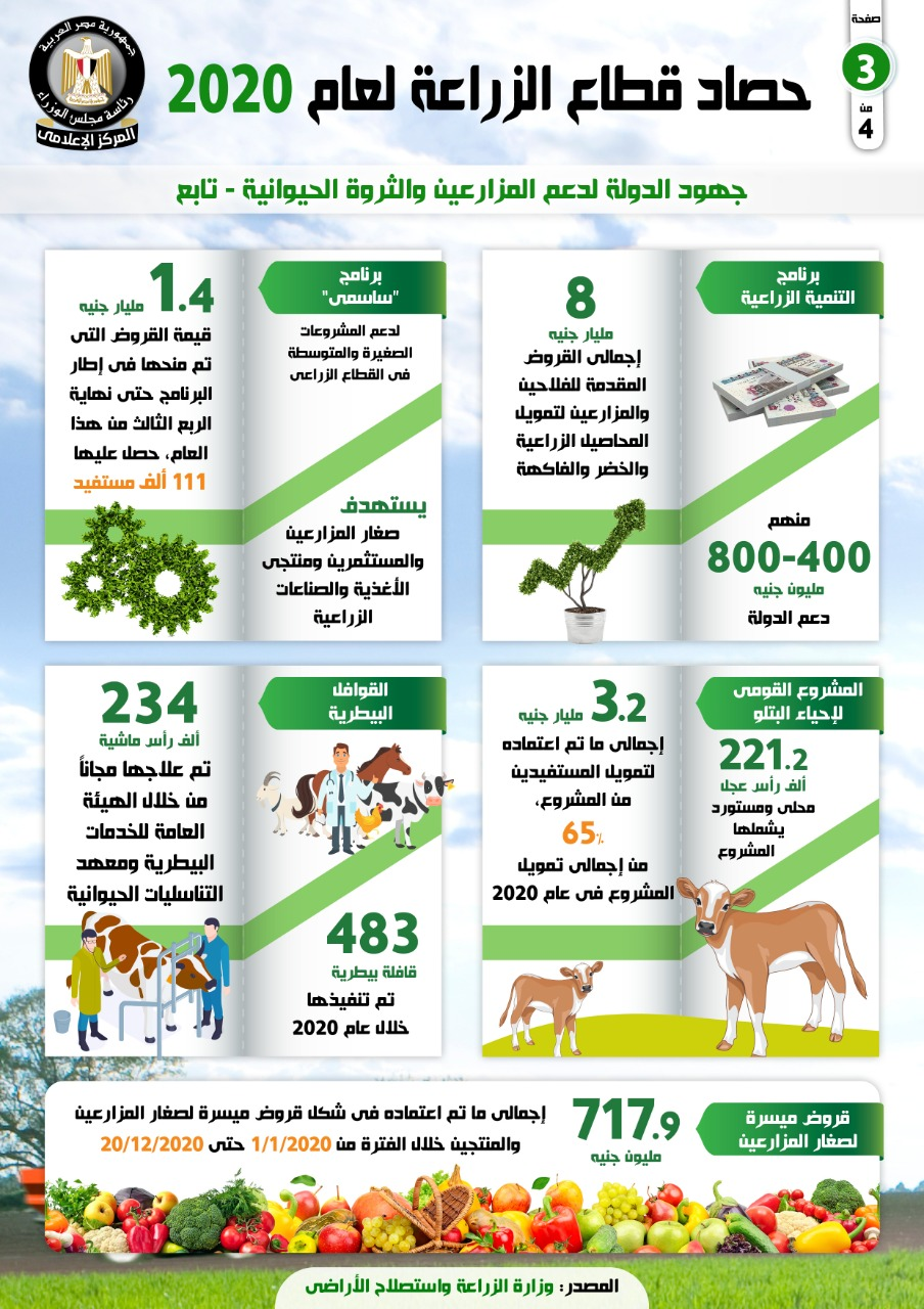 الحكومة تستعرض حصاد قطاع الزراعة لعام 2020  (2)