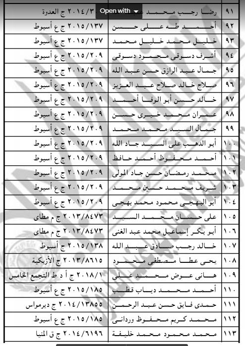 الجريدة الرسمية تنشر قرار العفو عن 135 سجينًا (1)