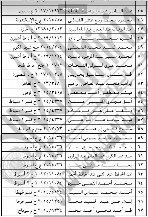 الجريدة الرسمية تنشر قرار العفو عن 135 سجينًا (6)
