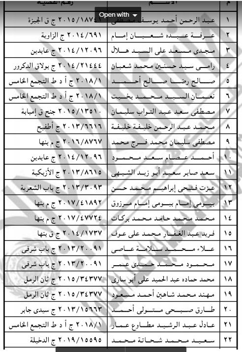 الجريدة الرسمية تنشر قرار العفو عن 135 سجينًا (4)